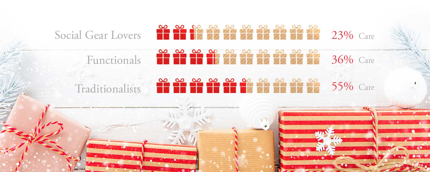 gift-card-infographic